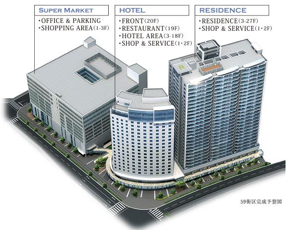 レジデンス+ホテル+ショッピングの複合開発